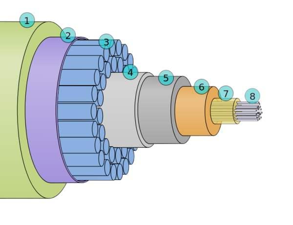состав-кабеля-600x460