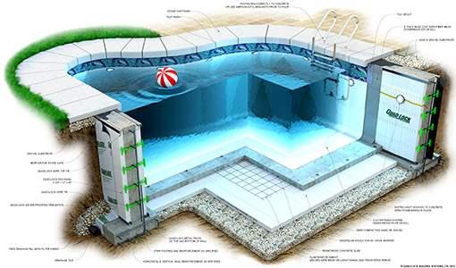 Бассейн конструкция