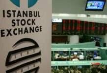 Турция экономика