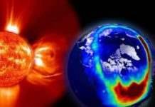 геомагнитные бури