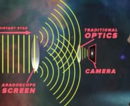 космос телескопы