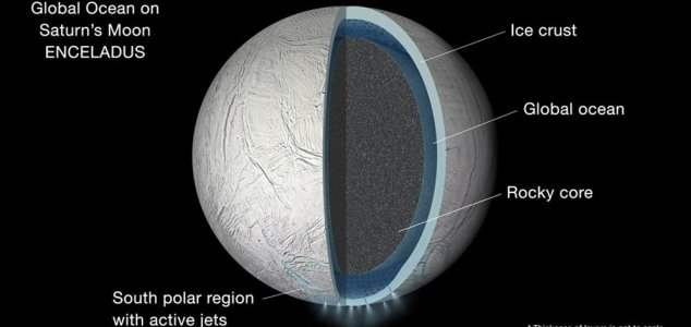 news-enceladus-interior