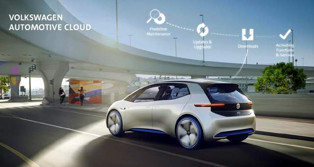 Volkswagen AG и Microsof