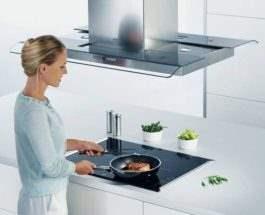 вытяжки для кухни