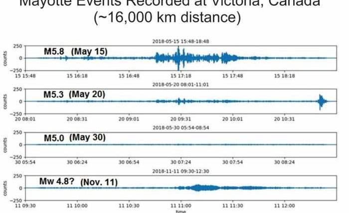 тайное землетрясение