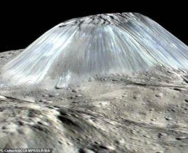 Гора Церера