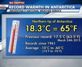 В Антарктиде 18,3°