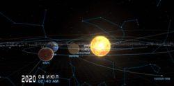 Конец света снова близок, астрологи объявили дату — 4 июля 2020 года