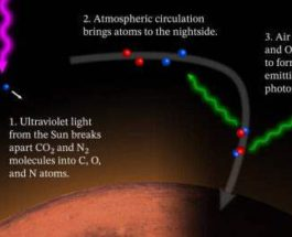 Марс,свечение,спиральное свечение,