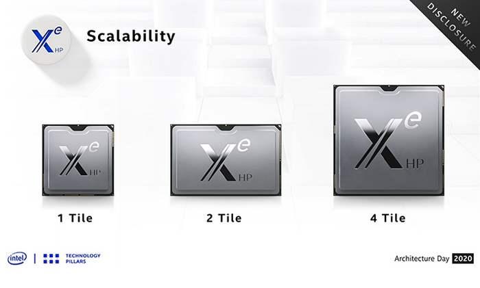 Intel-Xe-HP