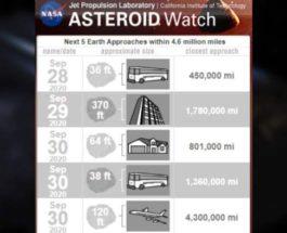 астероиды,