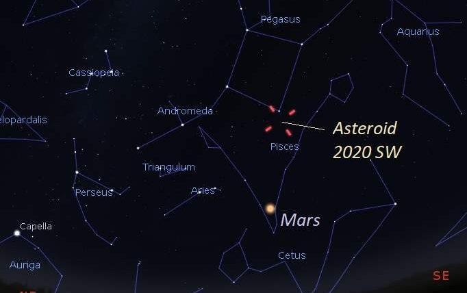 астероид,2020 SW,24 сентября,