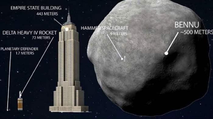 Бенну, астероид, образцы,