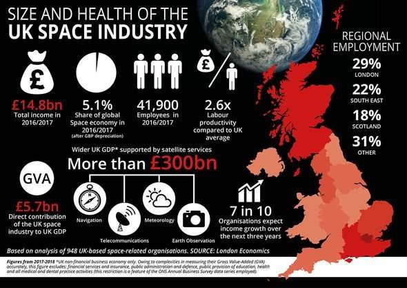 Великобритания, космос,Lockheed Martin,