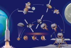 Китай построит прототип лунной исследовательской станции