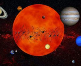 Астероиды, столкновения, Солнечная система,