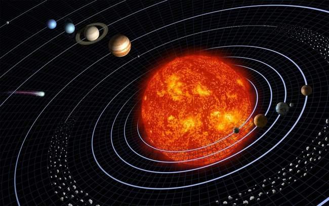 солнечная система,