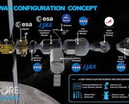 Gateway, НАСА,