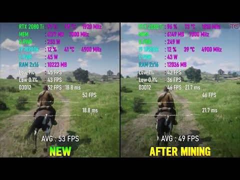 RTX 2080ti, майнинг, тест, производительность, видеокарта, после майнинга,