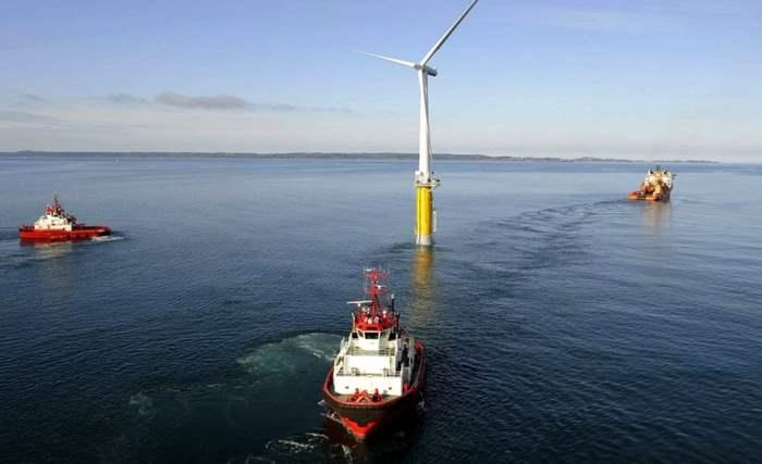 Ветряные электростанции,