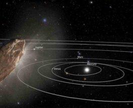 Оумуамуа, астероид,