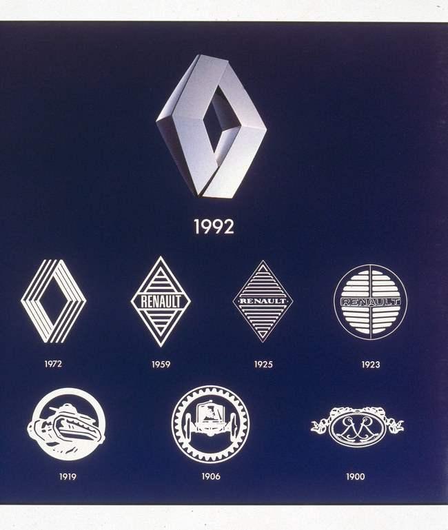 Renault, логотип,
