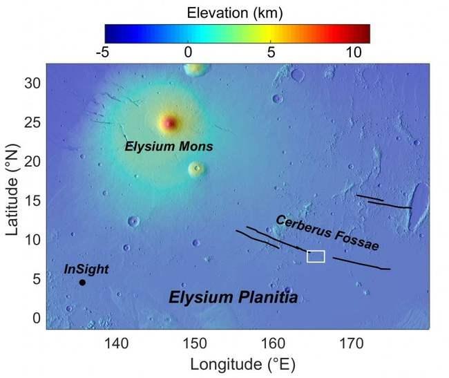 Марс, вулканическая активность,
