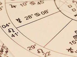 Натальная астрология, натальная карта, астрология,
