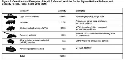 Афганистан, талибан, вооружение,