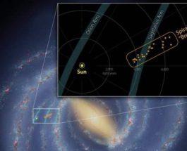 мегаструктура, Млечный Путь, галактика, образование,