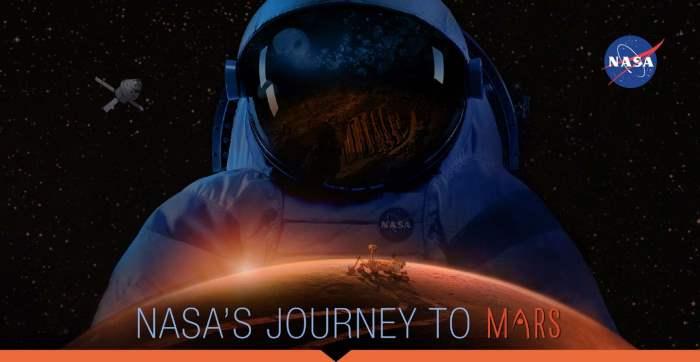 полет на Марс, добровльцы,