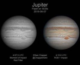 астероид, метеорит, Юпитер,