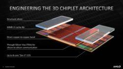Процессор AMD EPYC Milan-X: 64C / 128T @ 3,8 ГГц, 280 Вт TDP и 768 МБ кэш-памяти
