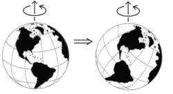 Земля перевернулась на бок миллионы лет назад, совершив «космический йо-йо»